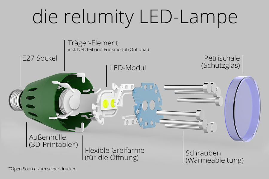 relumity-led-lampe